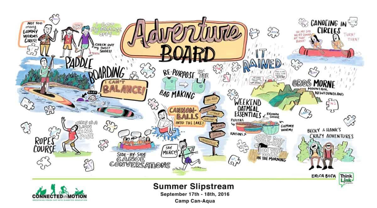 adventure-board